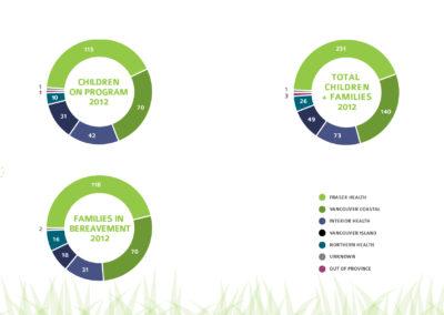 Annual Report Design_Inforgraphics