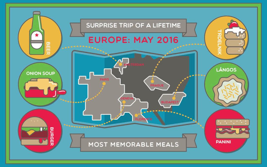 Illustration: Most Memorable Meals Placemat