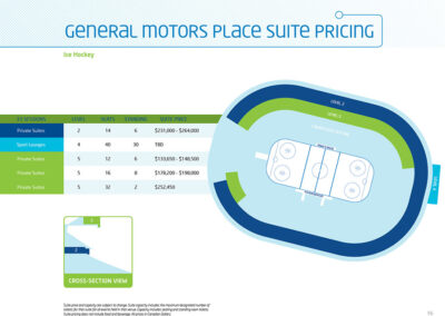 Ticketing Guide: Vancouver 2010