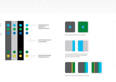 Commonwealth Stadium Rebrand Book Design 9