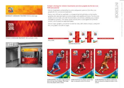 Portfolio FIFA Look Strategy10
