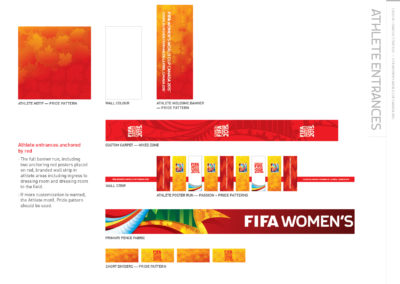 Portfolio FIFA Look Strategy12