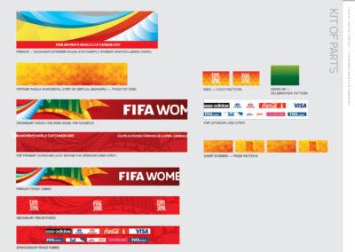 Portfolio FIFA Look Strategy19
