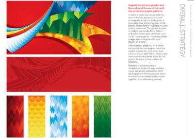 Portfolio FIFA Look Strategy2