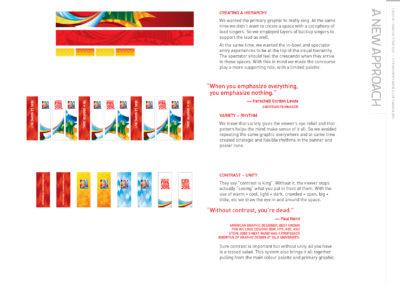 Portfolio FIFA Look Strategy3