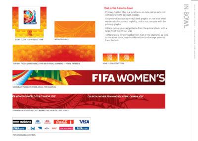 Portfolio FIFA Look Strategy4