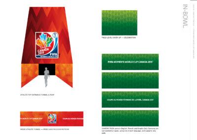 Portfolio FIFA Look Strategy5