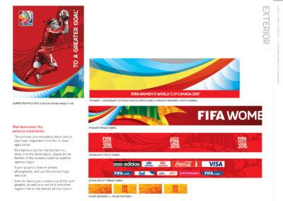 Portfolio FIFA Look Strategy7