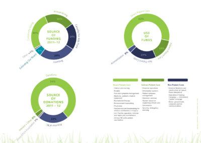 portfolio CPCH AR 2012 final 9