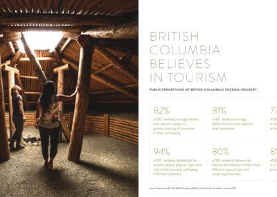 Tourism Publication Design_PowerOfTourism_Brochure_11