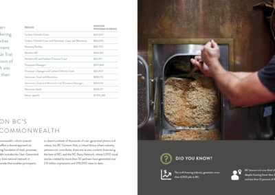 Tourism Publication Design_PowerOfTourism_Brochure_22
