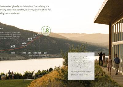 Tourism Publication Design_PowerOfTourism_Brochure_7
